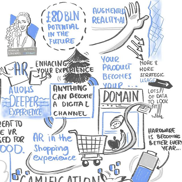 We LOVE these live drawings of all of the speaker talks. Fantastic work by @natalkadesign 👏🏼👏🏼#WXGFIVE